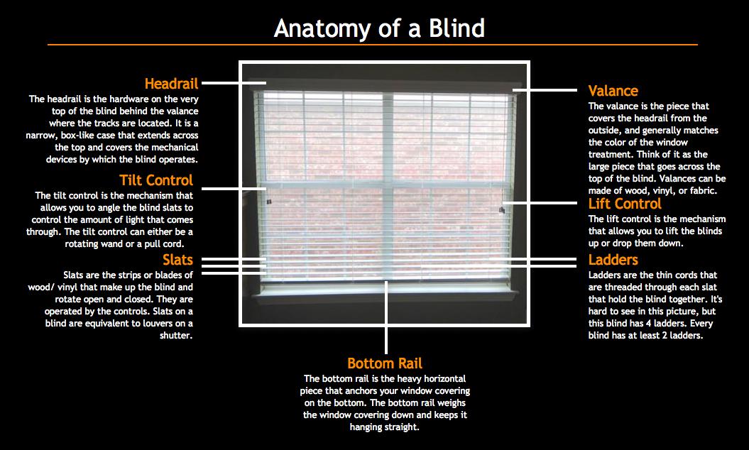 Blind Repair Amp Blind Cleaning Aaablindcleaners Com 206